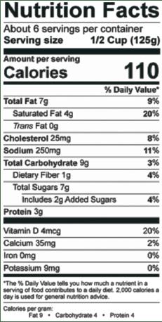 Tomato Cream Nutrition
